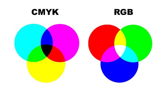 RGB E CMYK: QUAIS AS DIFERENÇAS E COMO USAR?